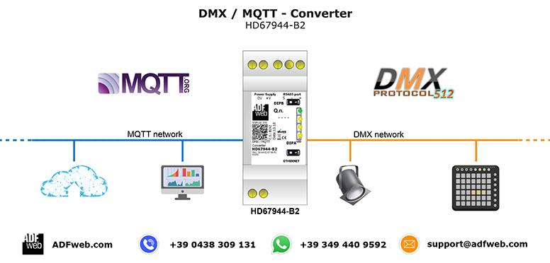 DMX to MQQT